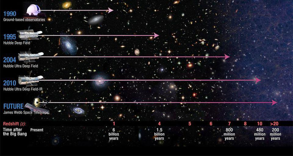 Space telescopes (Forbes)
